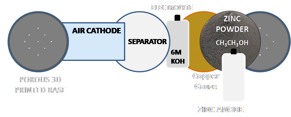 Battery Schematic image